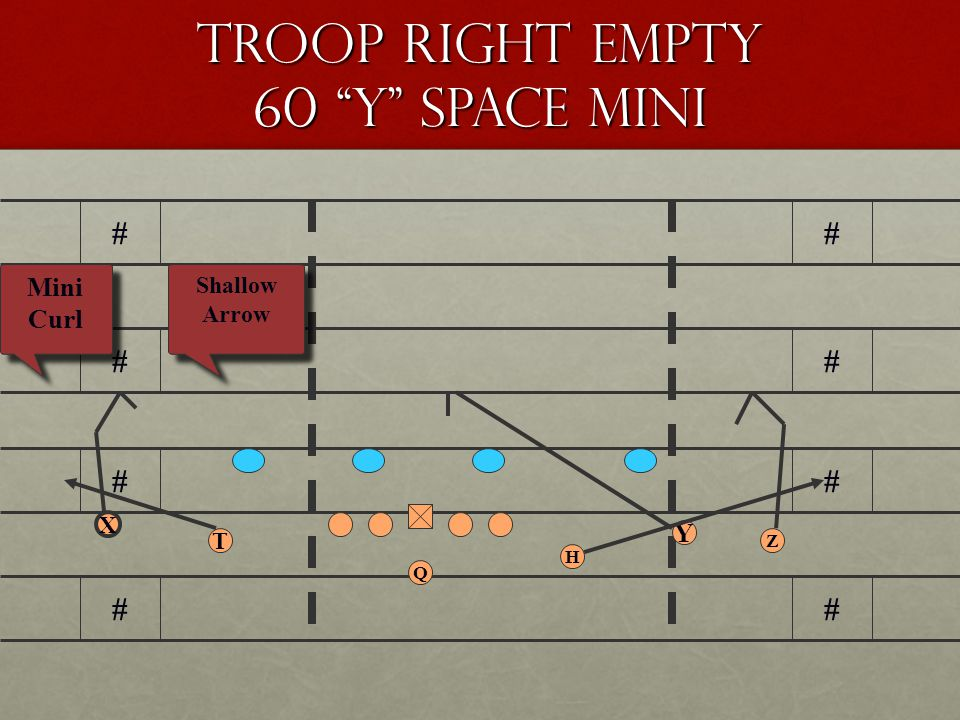 Troop Right Empty 60 Y Space Mini