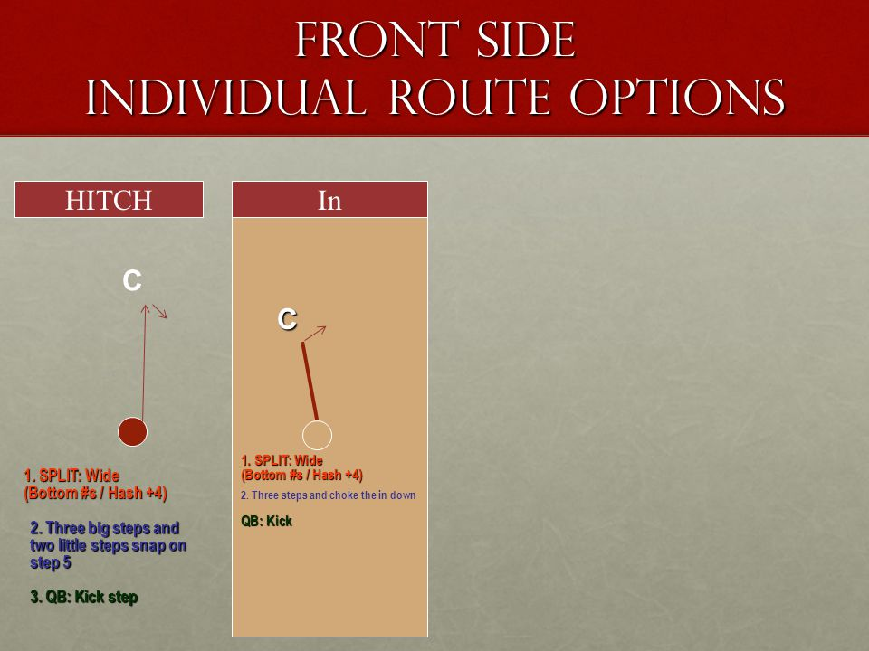 Front side Individual Route Options