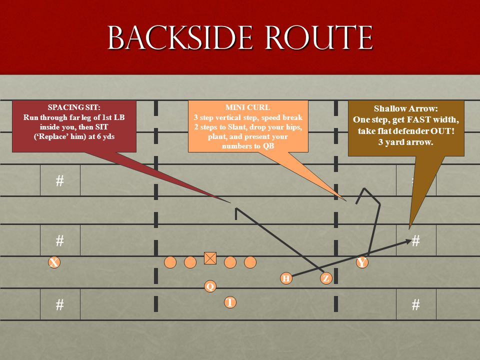 Backside Route # # # # # # # # Y X T Shallow Arrow: