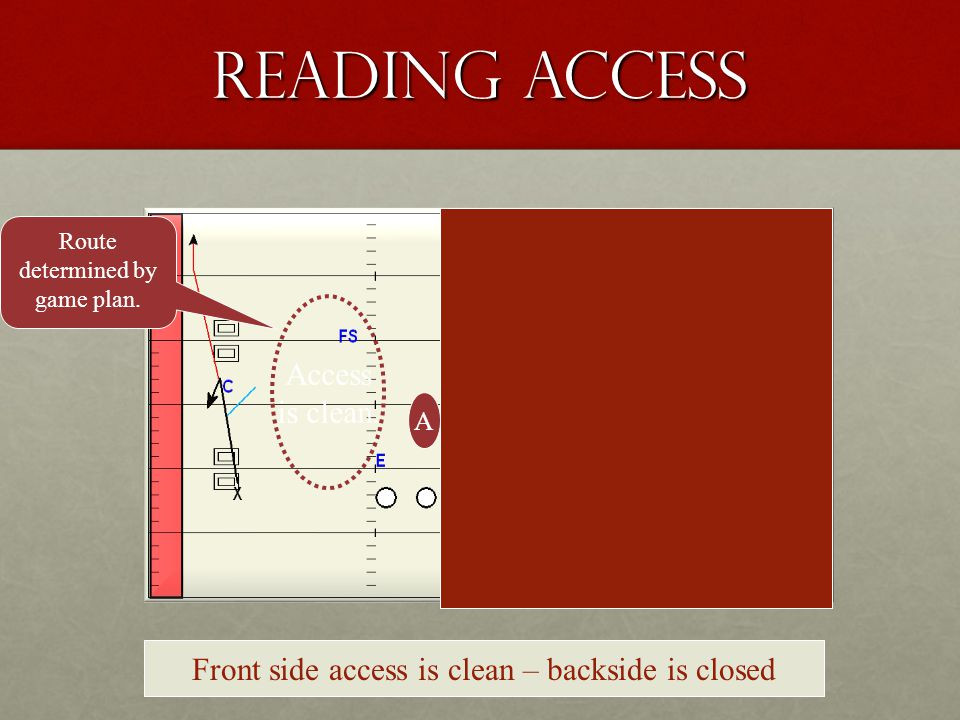 Reading Access Access is clean.