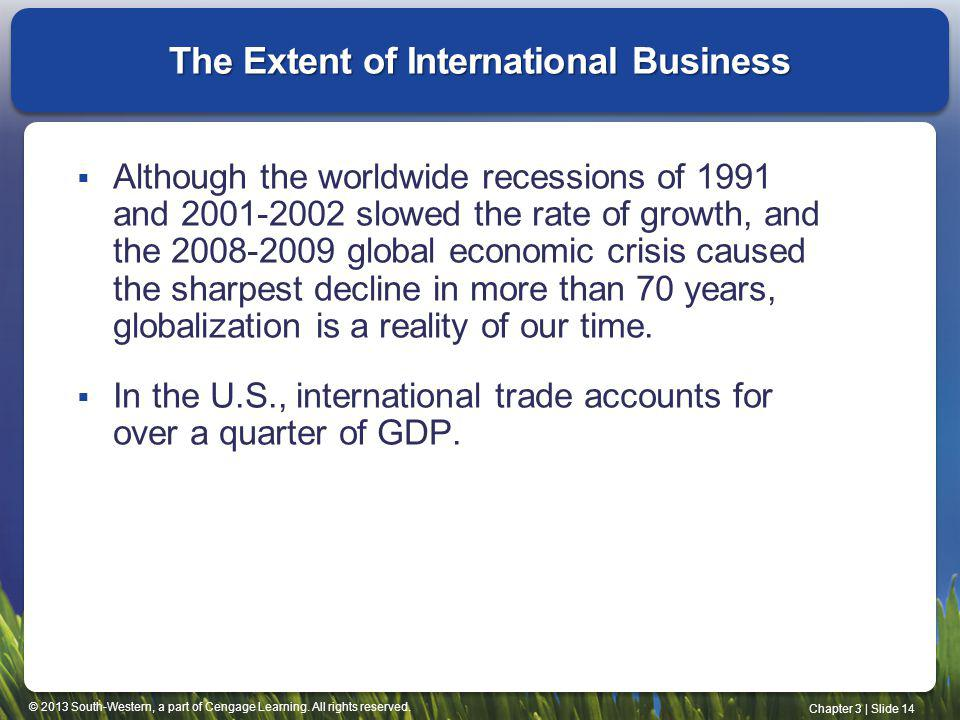 The Extent of International Business