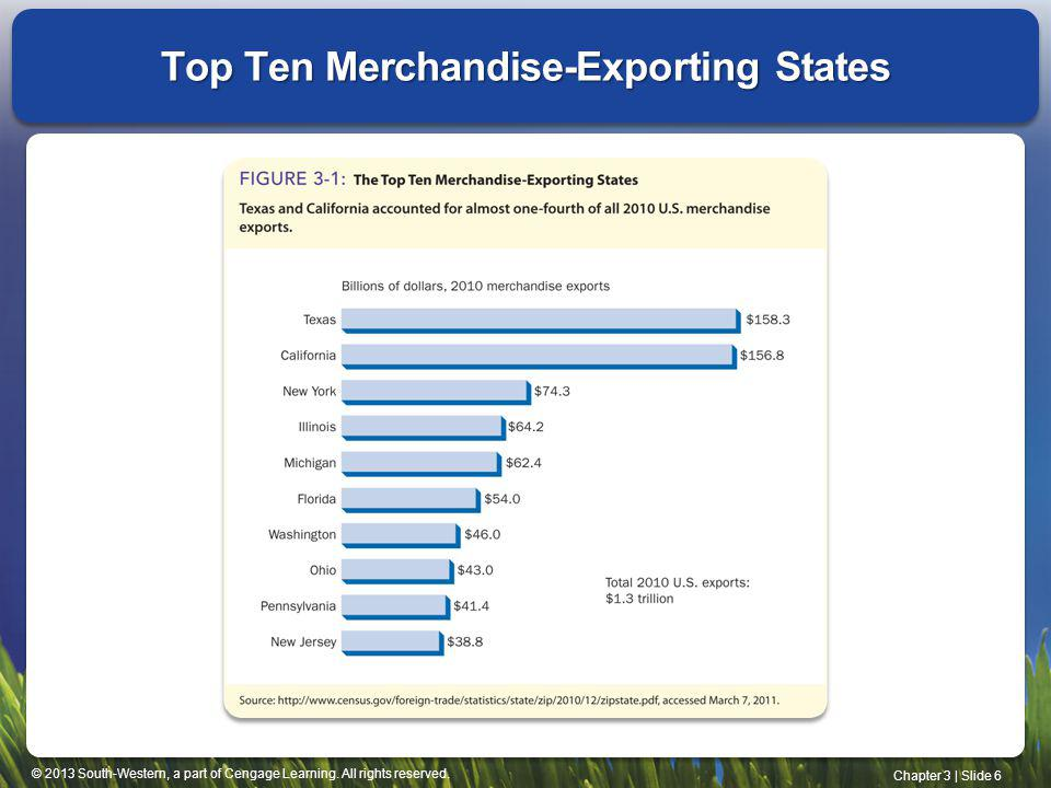 Top Ten Merchandise-Exporting States