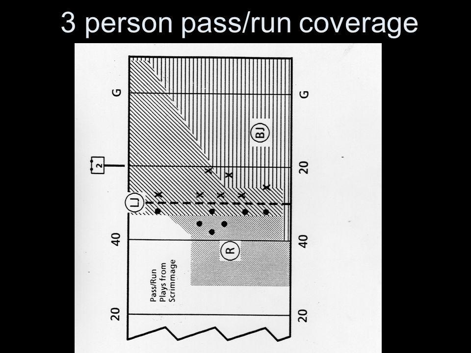 3 person pass/run coverage