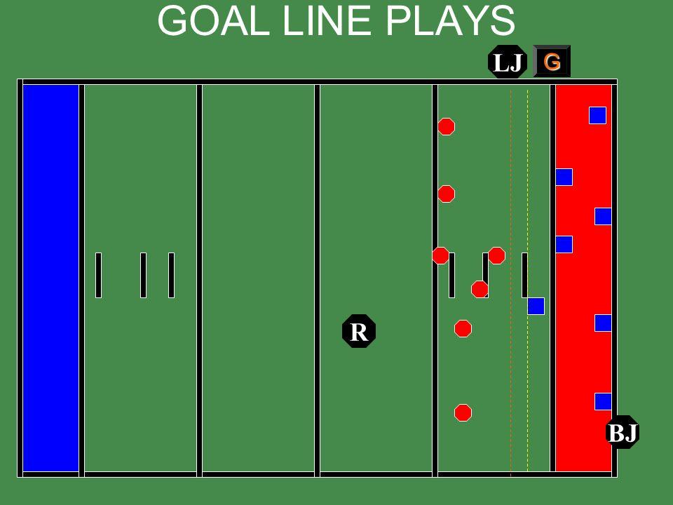 GOAL LINE PLAYS LJ G R BJ