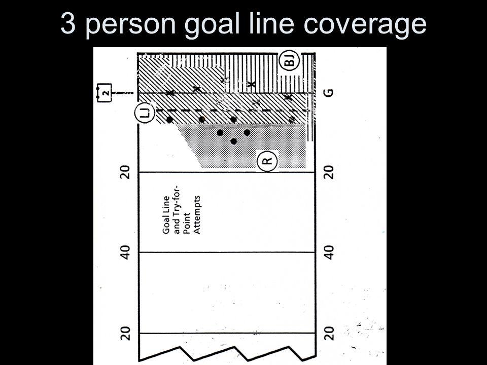 3 person goal line coverage
