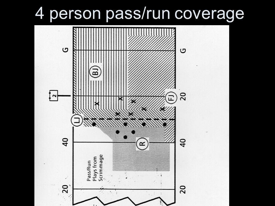 4 person pass/run coverage