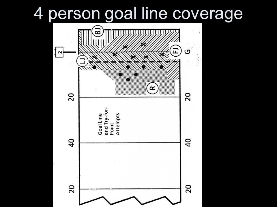 4 person goal line coverage