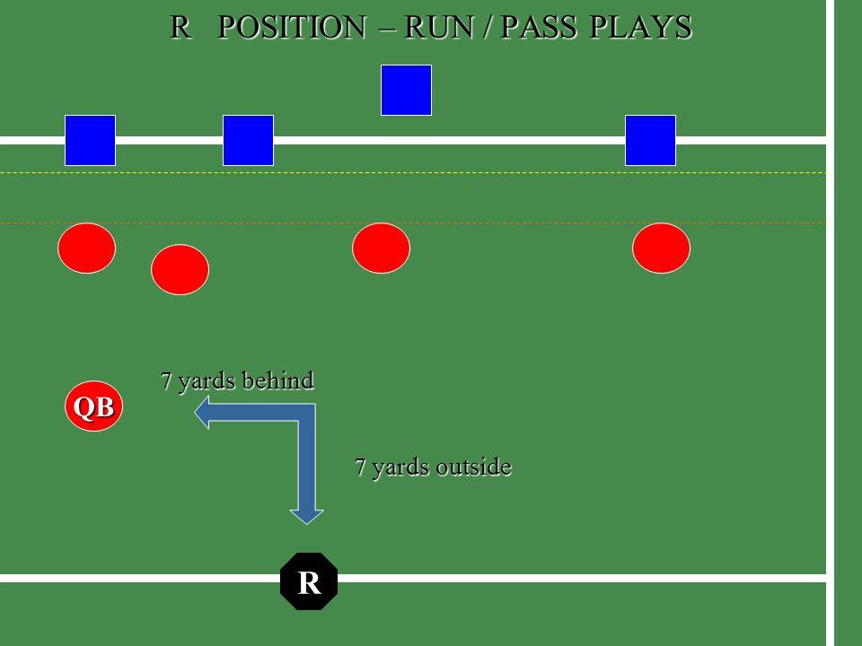 R POSITION – RUN / PASS PLAYS