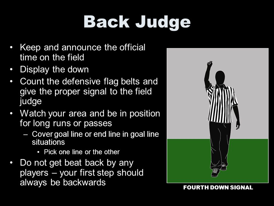 Back Judge Keep and announce the official time on the field