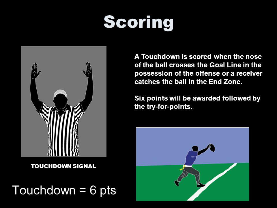 Scoring Touchdown = 6 pts