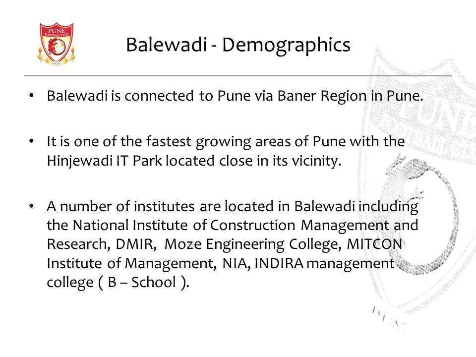Balewadi - Demographics