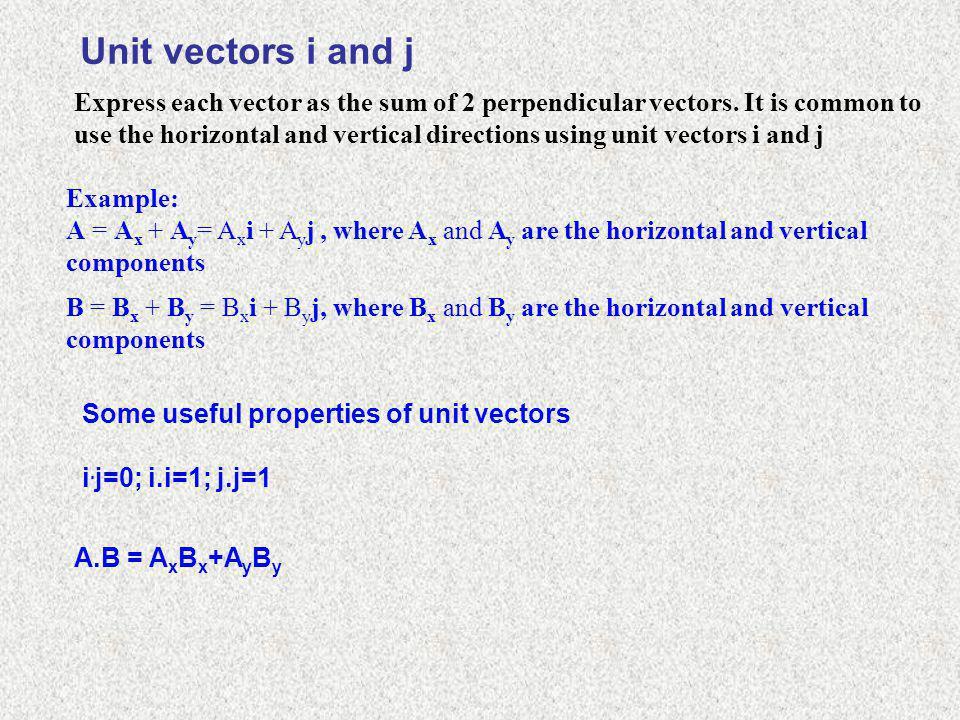 Unit vectors i and j