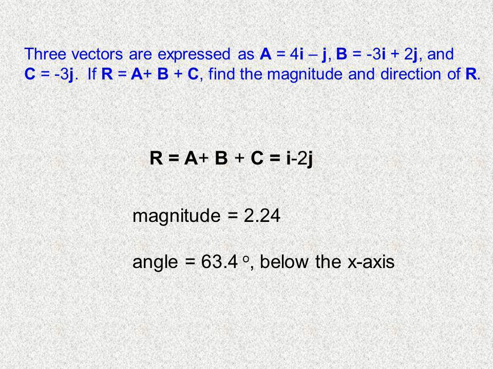 angle = 63.4 o, below the x-axis