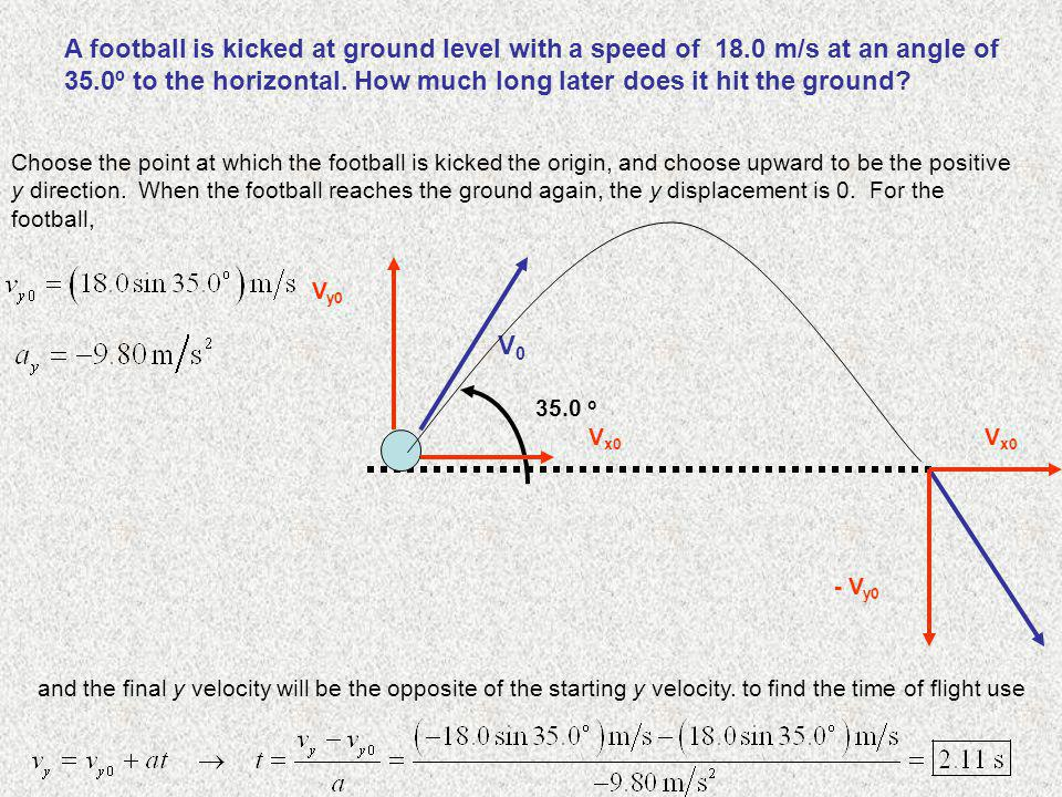 A football is kicked at ground level with a speed of 18