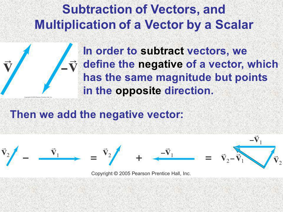 Subtraction of Vectors, and Multiplication of a Vector by a Scalar