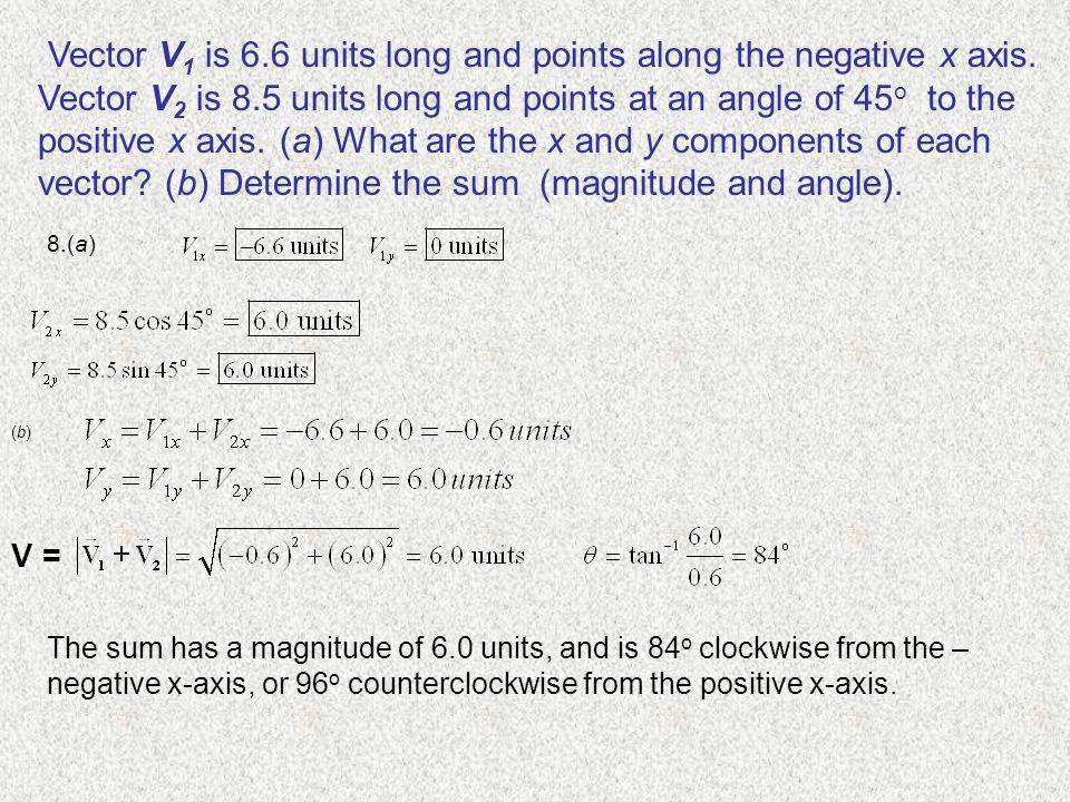 Vector V1 is 6. 6 units long and points along the negative x axis