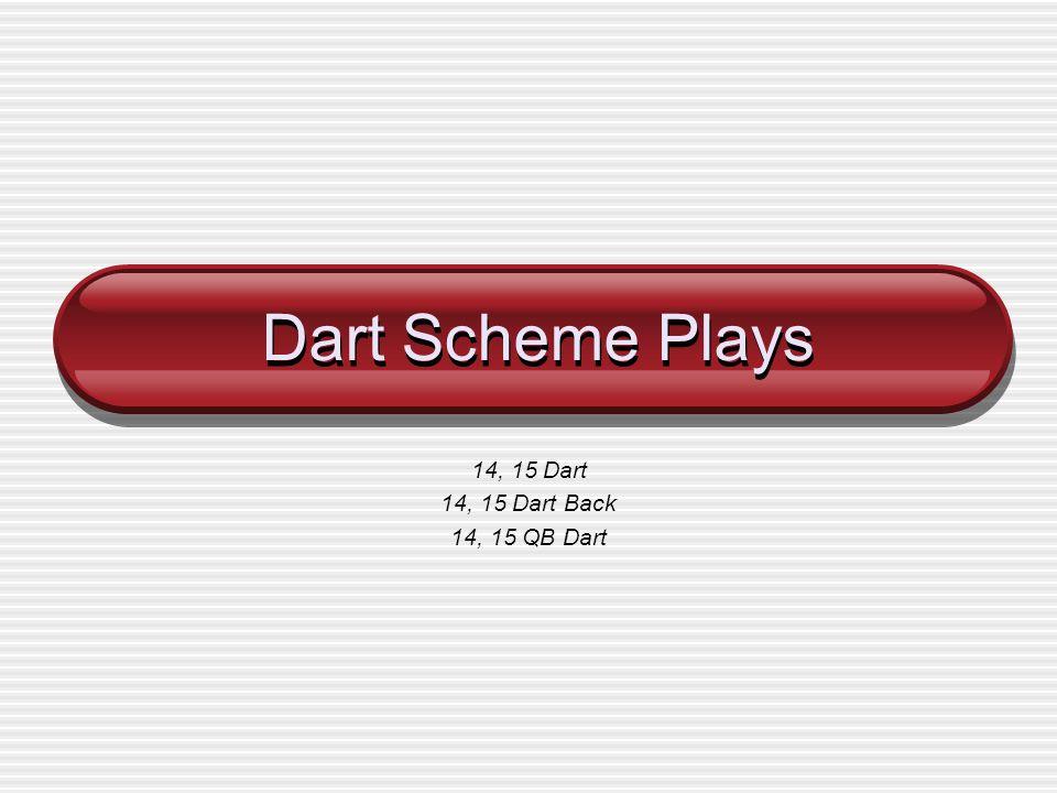 Dart Scheme Plays 14, 15 Dart 14, 15 Dart Back 14, 15 QB Dart