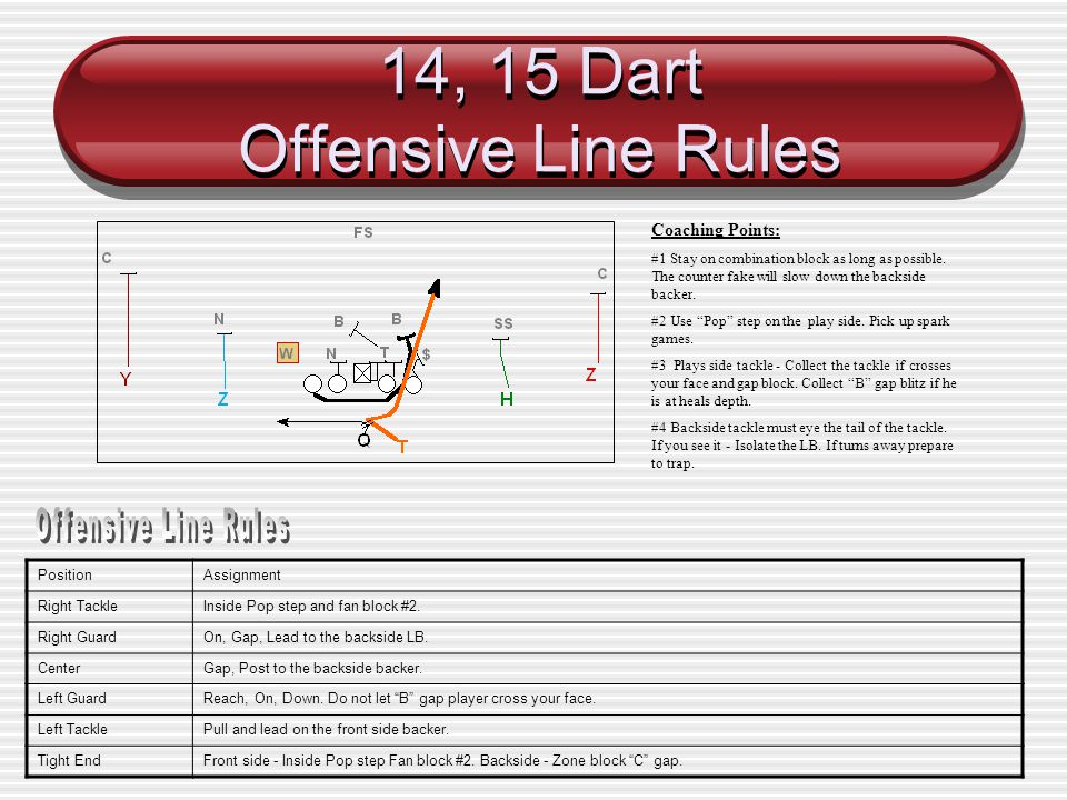 14, 15 Dart Offensive Line Rules
