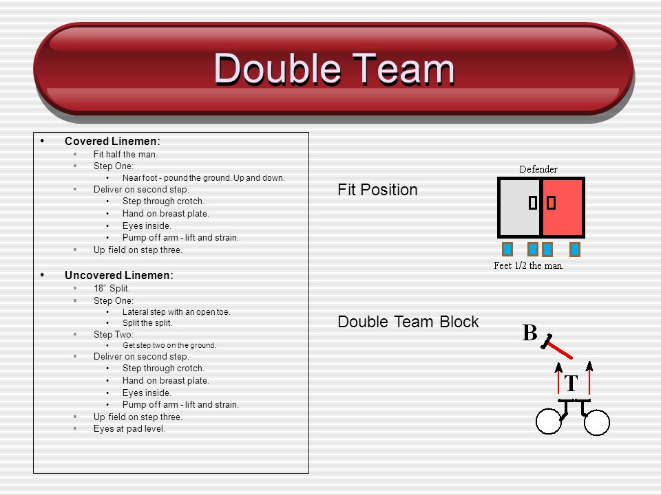 Double Team Fit Position Double Team Block Covered Linemen: