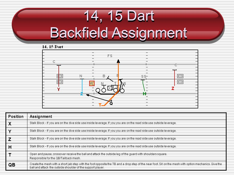 14, 15 Dart Backfield Assignment
