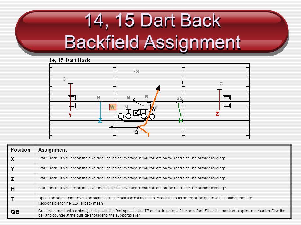 14, 15 Dart Back Backfield Assignment