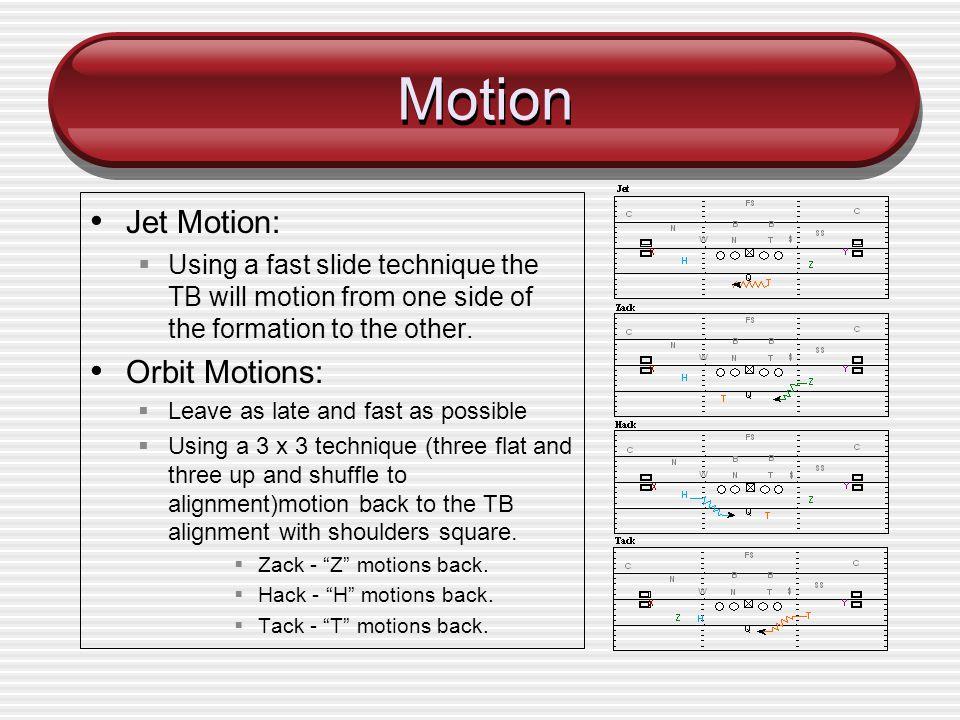 Motion Jet Motion: Orbit Motions: