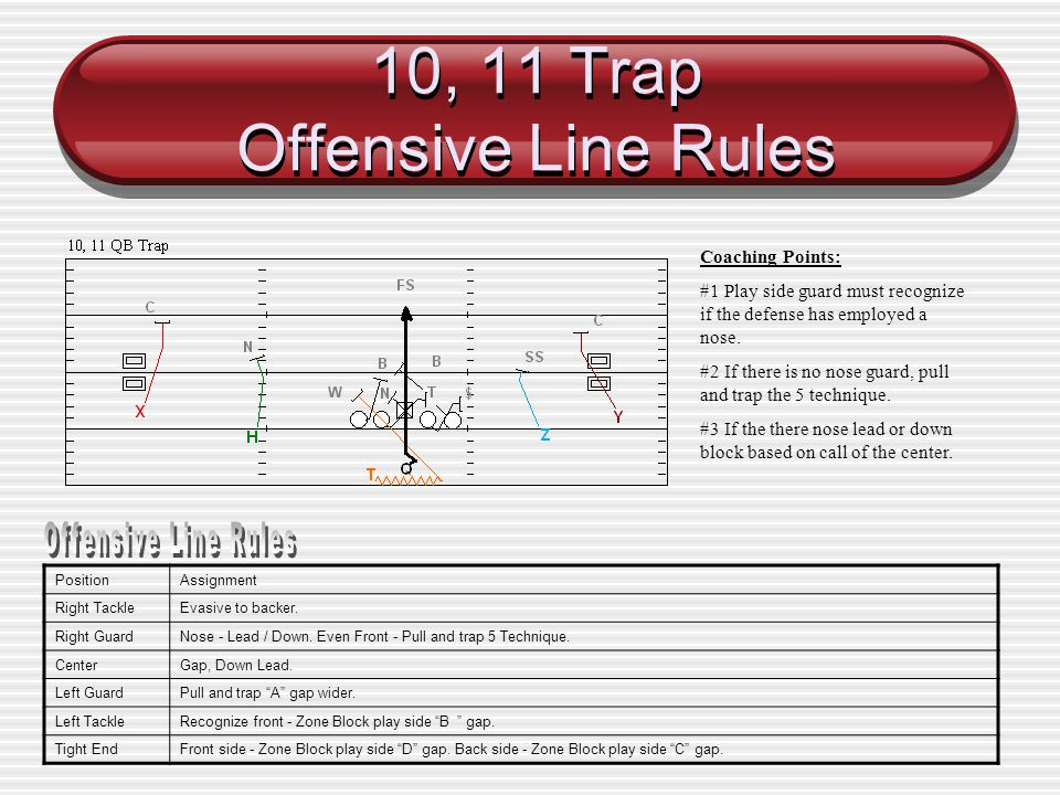 10, 11 Trap Offensive Line Rules