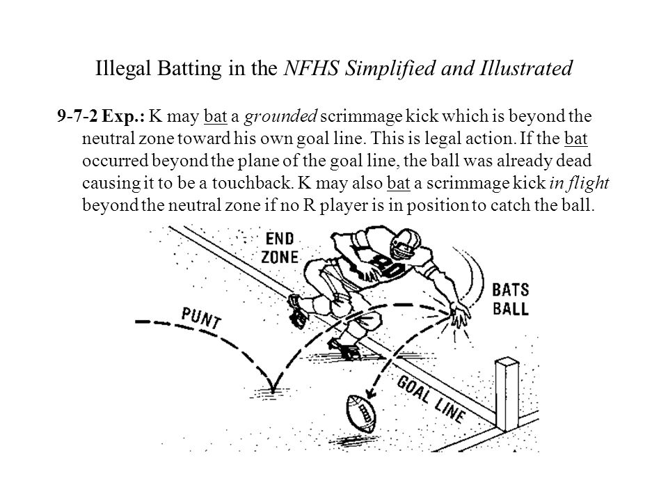 Illegal Batting in the NFHS Simplified and Illustrated