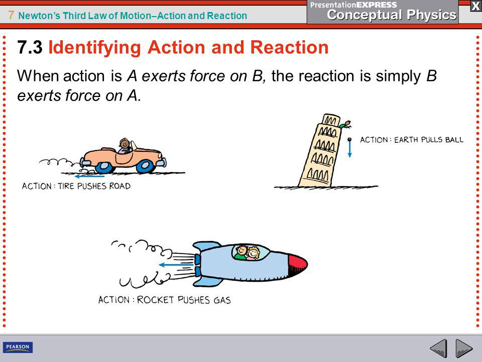 7.3 Identifying Action and Reaction