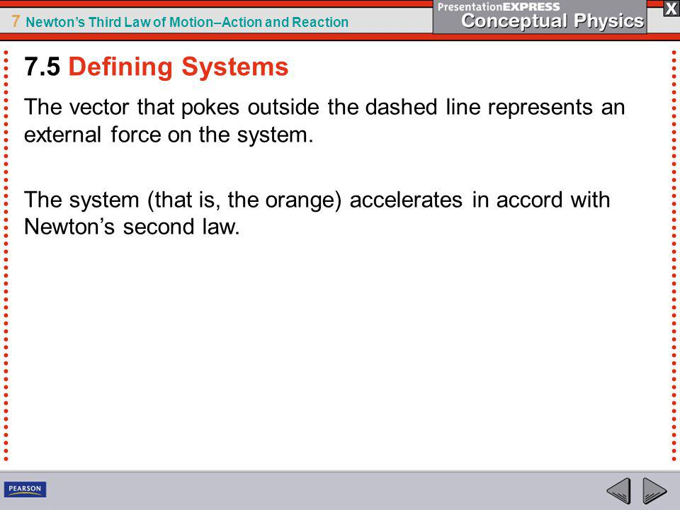7.5 Defining Systems The vector that pokes outside the dashed line represents an external force on the system.