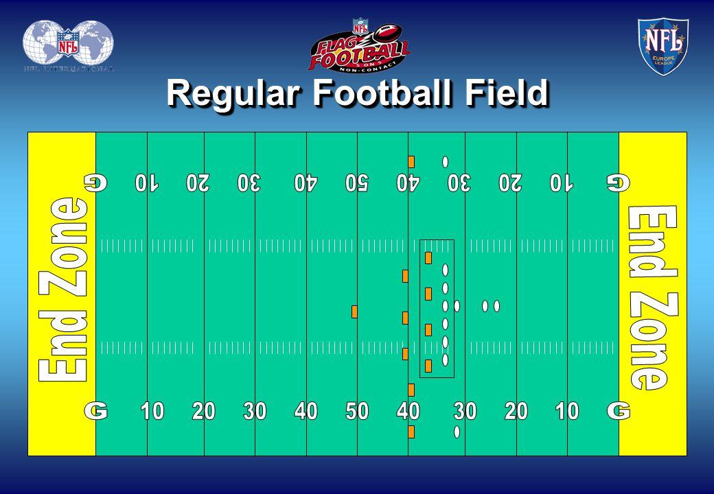 Regular Football Field