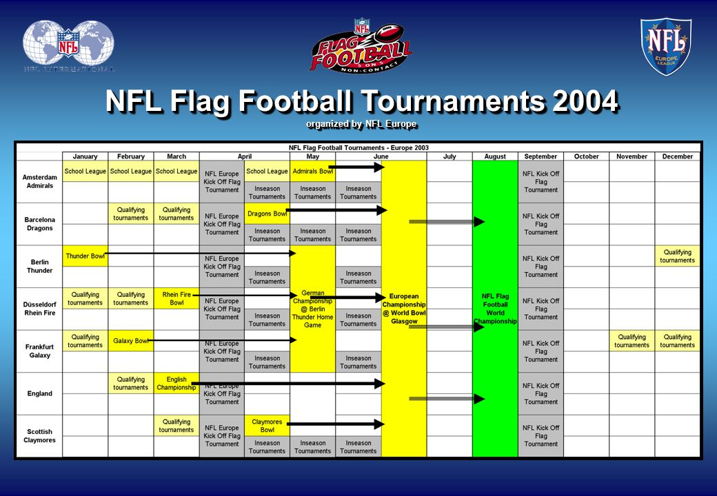 NFL Flag Football Tournaments 2004 organized by NFL Europe
