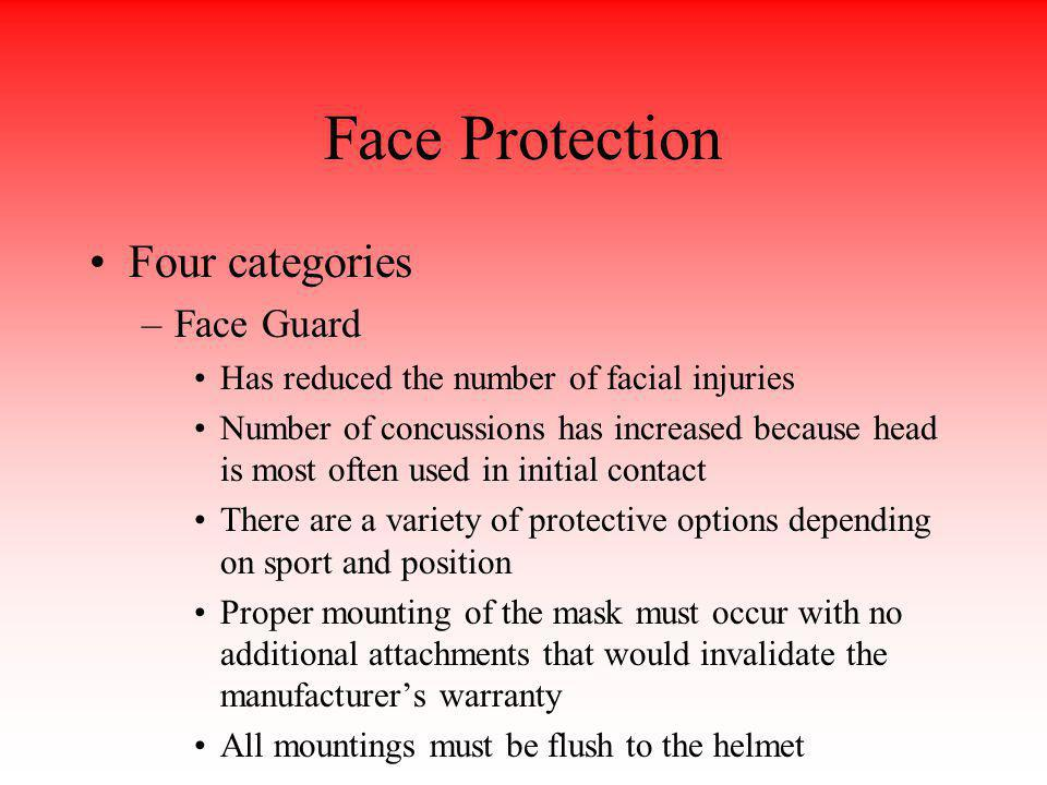 Face Protection Four categories Face Guard