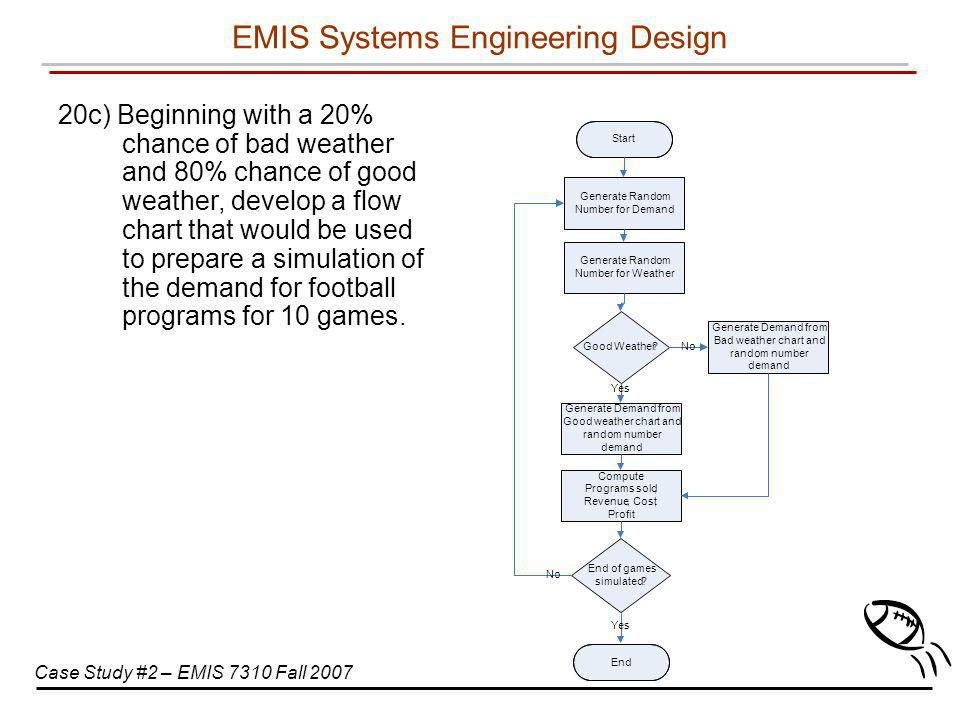 EMIS Systems Engineering Design