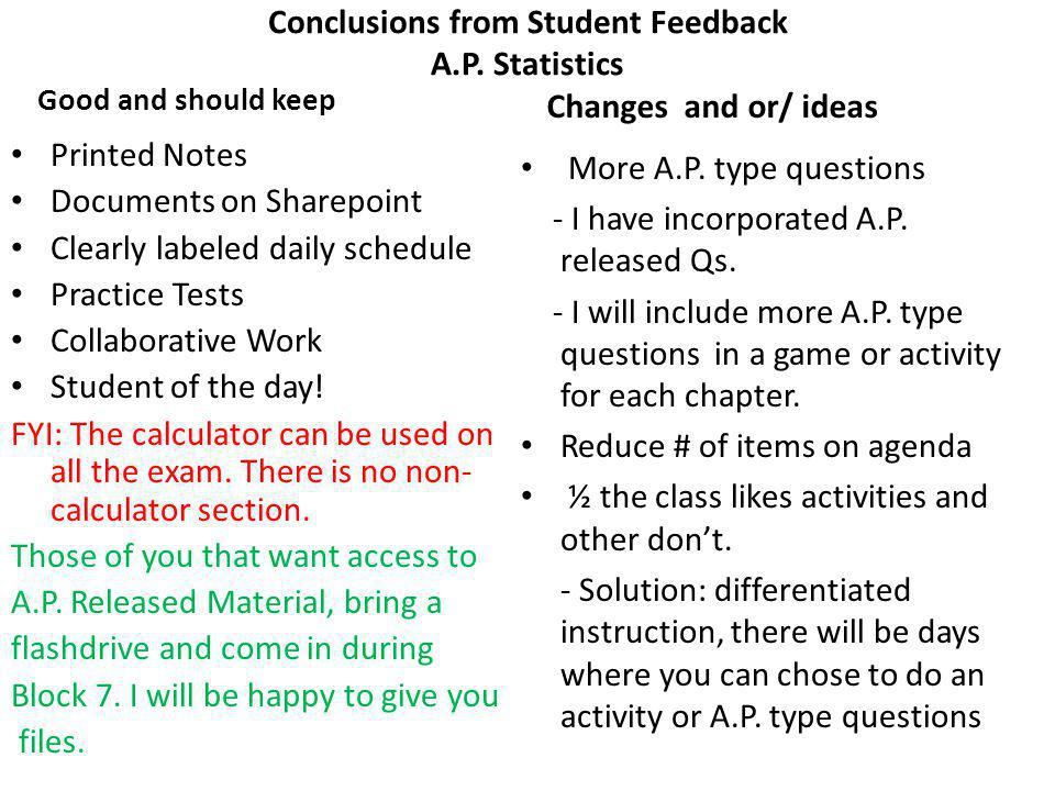 Conclusions from Student Feedback A.P. Statistics