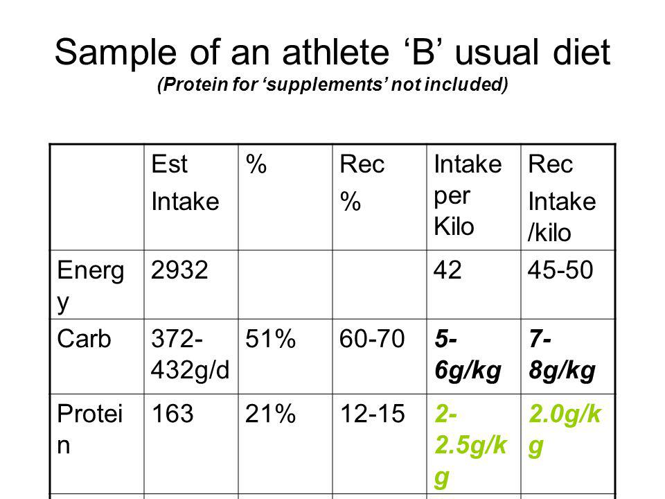 Sample of an athlete 'B' usual diet (Protein for 'supplements' not included)