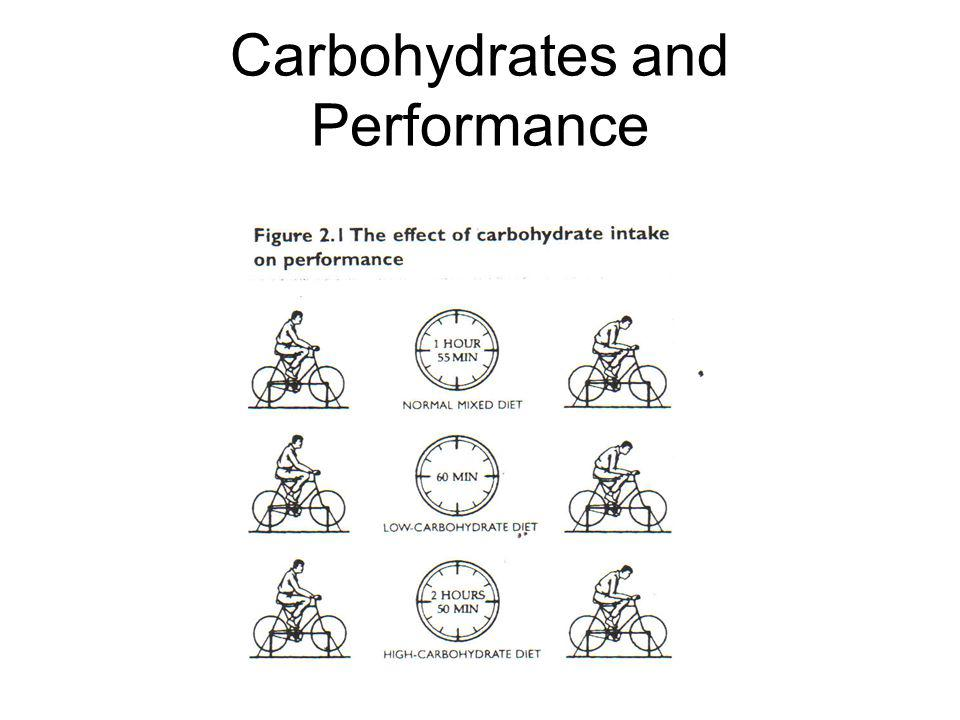 Carbohydrates and Performance