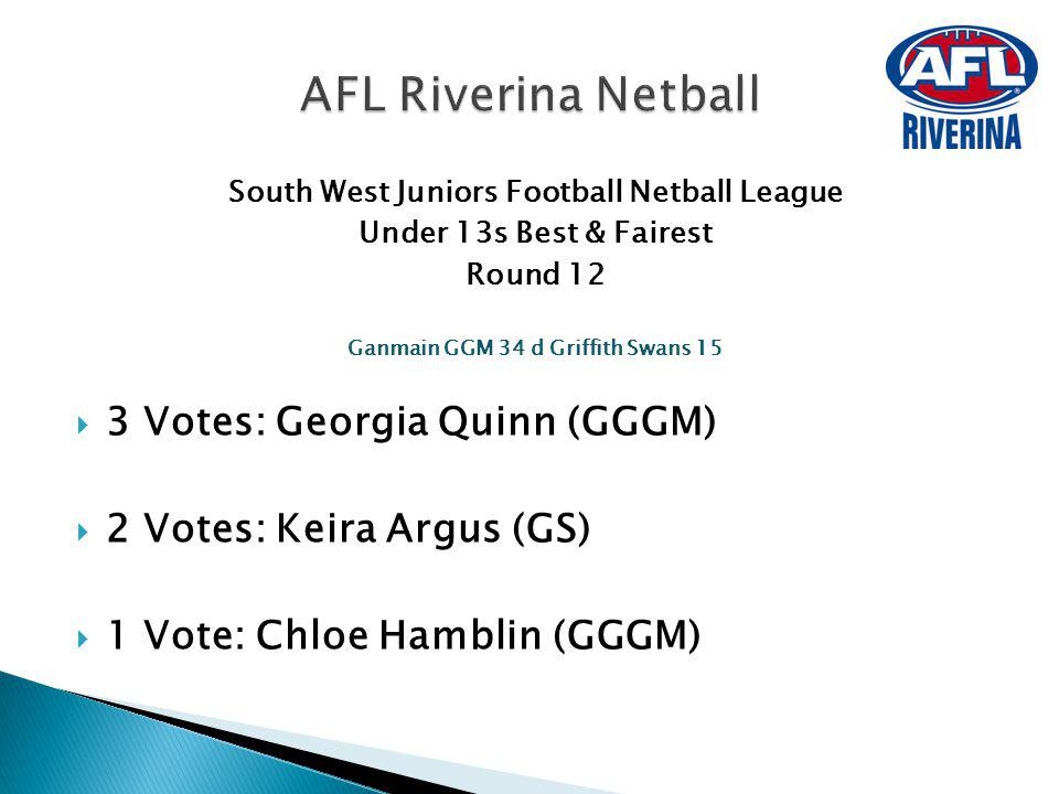 AFL Riverina Netball 3 Votes: Georgia Quinn (GGGM)