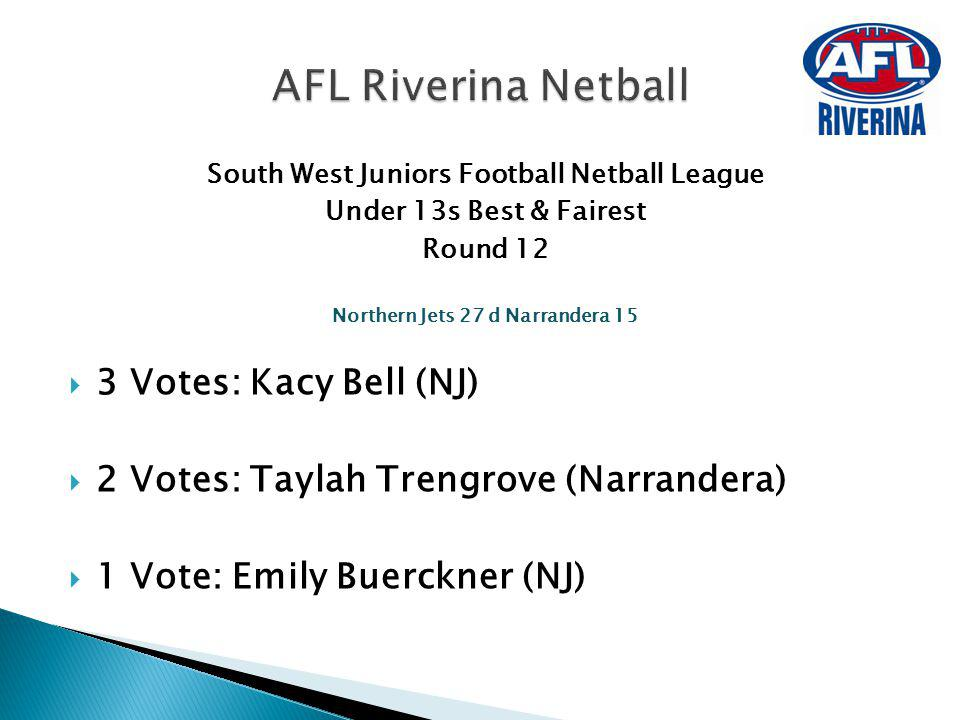 AFL Riverina Netball 3 Votes: Kacy Bell (NJ)