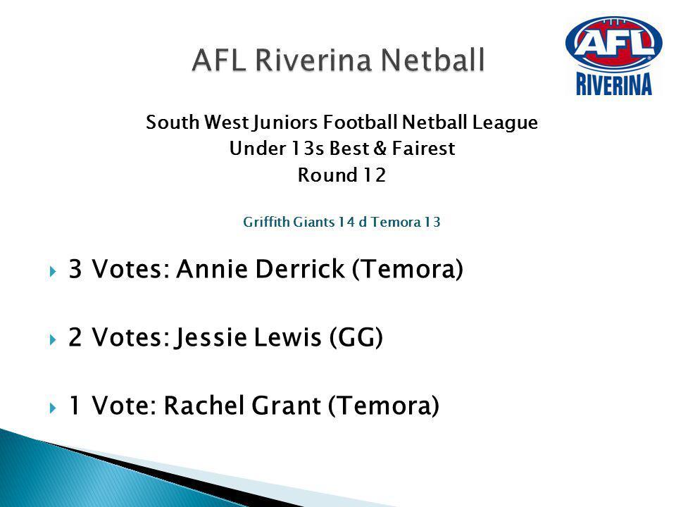 AFL Riverina Netball 3 Votes: Annie Derrick (Temora)