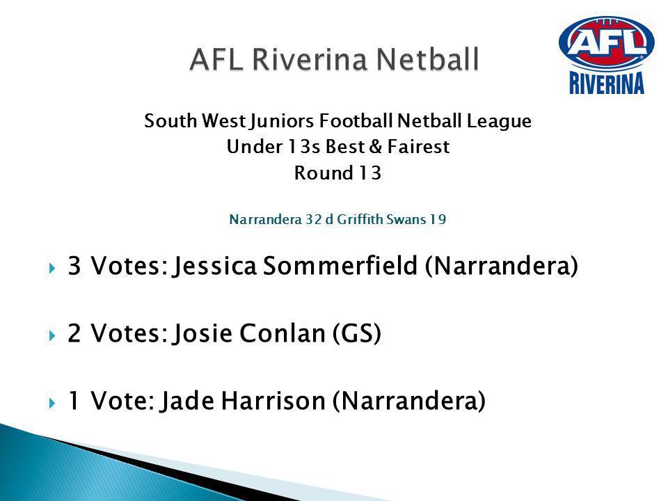 AFL Riverina Netball 3 Votes: Jessica Sommerfield (Narrandera)