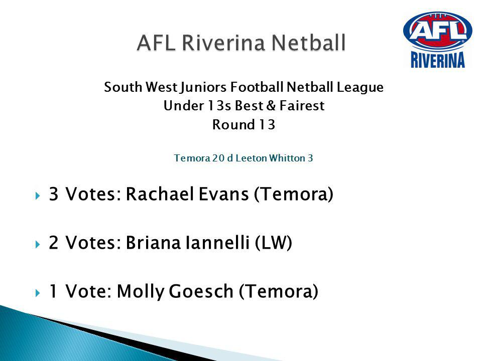 AFL Riverina Netball 3 Votes: Rachael Evans (Temora)