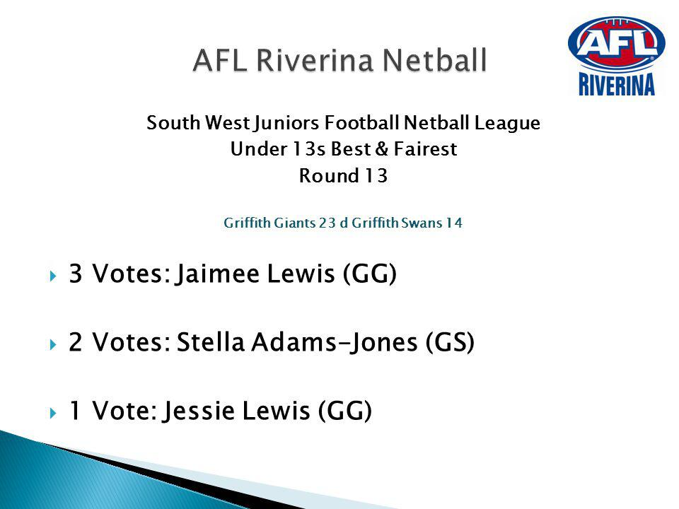 AFL Riverina Netball 3 Votes: Jaimee Lewis (GG)