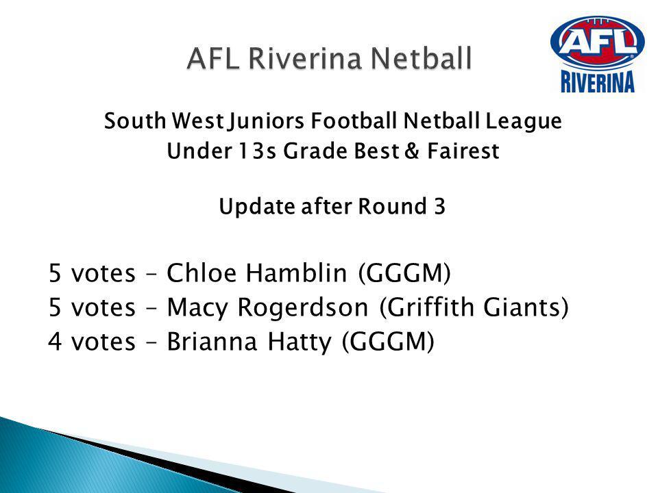 AFL Riverina Netball 5 votes – Chloe Hamblin (GGGM)