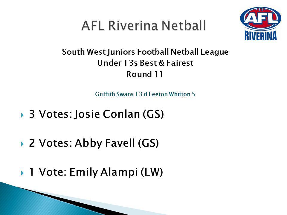 AFL Riverina Netball 3 Votes: Josie Conlan (GS)