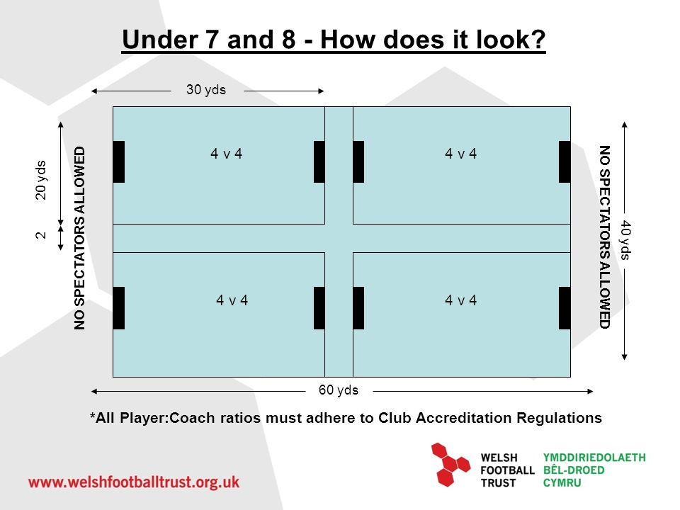Under 7 and 8 - How does it look