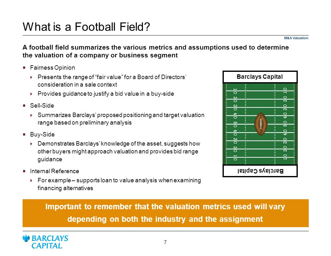 What is a Football Field