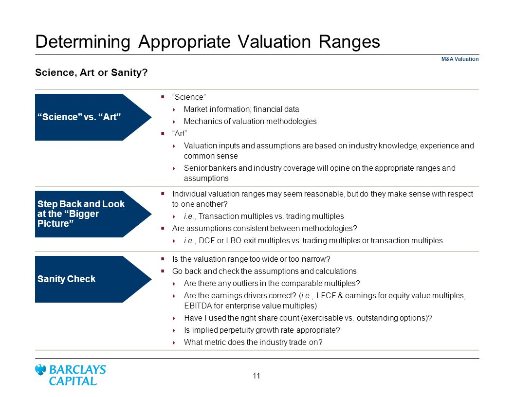 Determining Appropriate Valuation Ranges