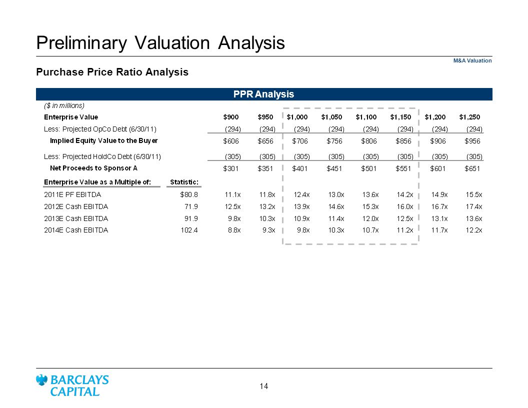Preliminary Valuation Analysis