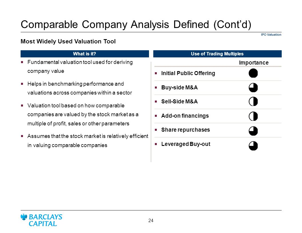 Comparable Company Analysis Defined (Cont'd)
